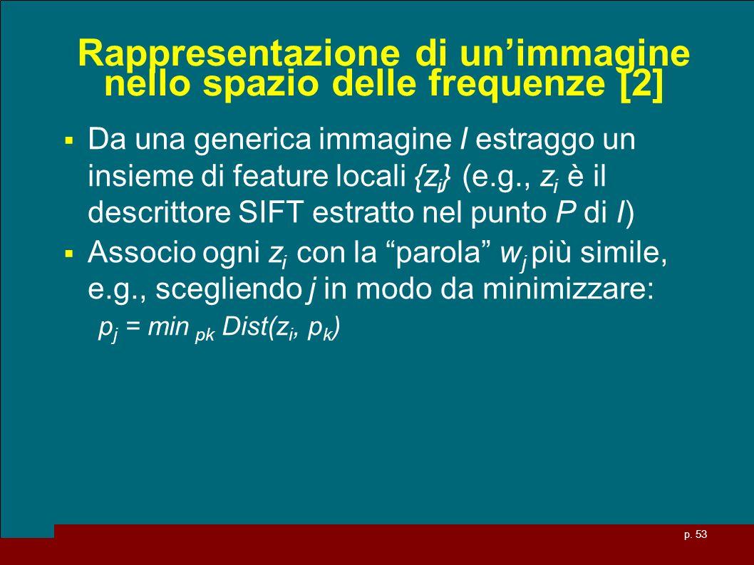 Rappresentazione di un'immagine nello spazio delle frequenze [2]